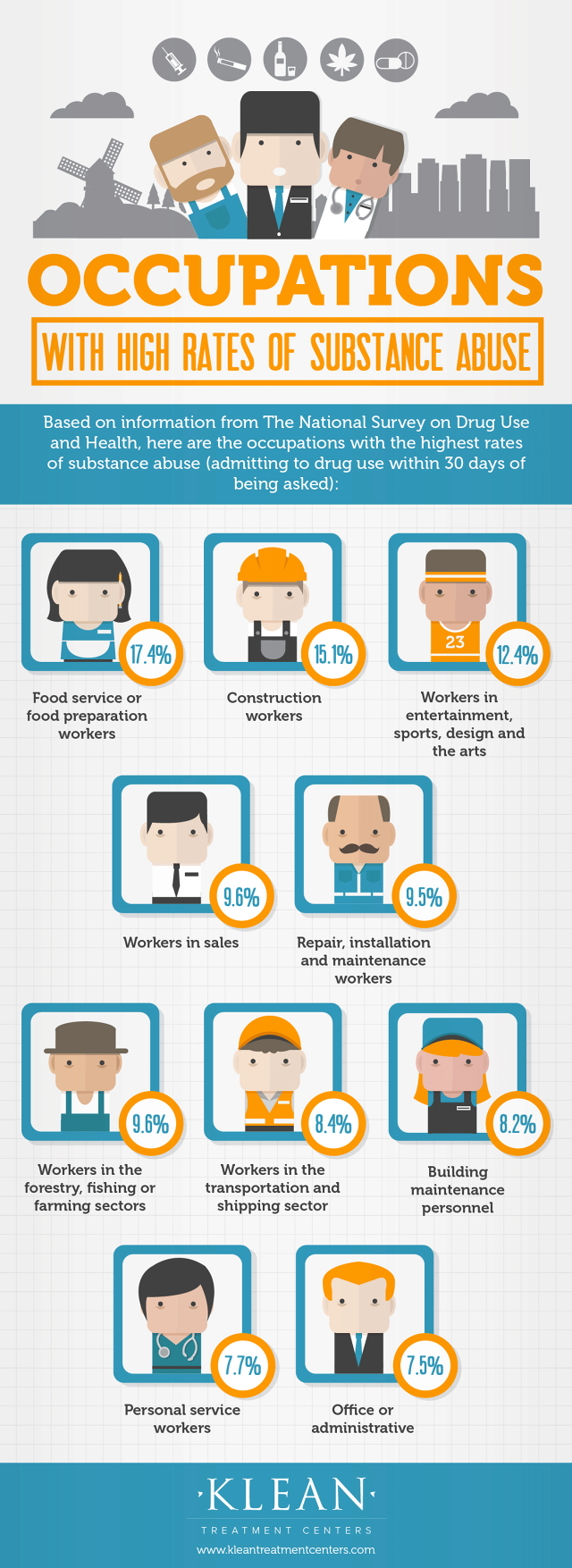 Besides Drug Dealing, What Industries Hire the Most Drug ...